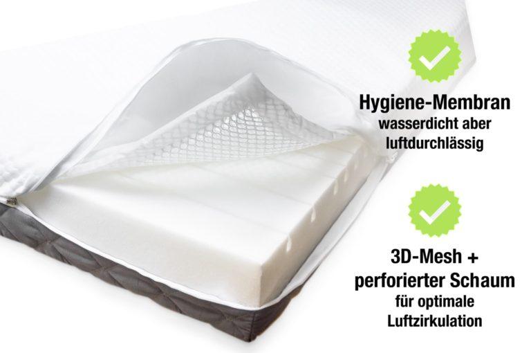 Hygiene Membran - wasserdicht aber luftdurchlässig. 3D-Mesh + perforierter Schaum für optimale Luftzirkulation.